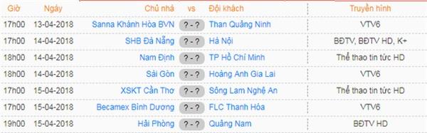 Vo Huy Toan cua SHB Da Nang danh gia cao Nguyen Quang Hai hinh anh 2