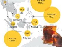 Ngành bia vẫn phát tài trong khủng hoảng