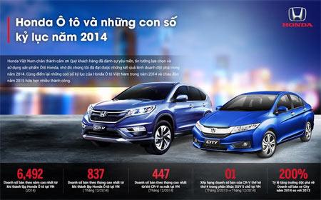 Những con số kỷ lục năm 2014 của Honda VN