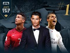 """Tốp 10 cầu thủ giàu nhất thế giới: """"Ông hoàng"""" C.Ronaldo px"""