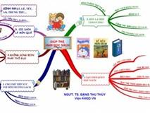 'Dạy con 'yêu' sách, vì kiến thức chính là con đường sống'