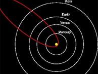 Phát hiện hành tinh có quỹ đạo kỳ dị chưa từng thấy.