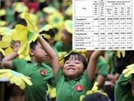 Học phí các trường công lập Hà Nội năm nay tăng bao nhiêu?