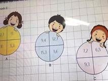 Bài toán tìm số lớp 5 làm khó phụ huynh