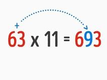 9 mẹo tính toán cực hay ho nhà trường không dạy bạn