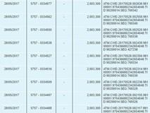 Thêm chủ thẻ Vietcombank bỗng dưng mất 72 triệu đồng trong tài khoản