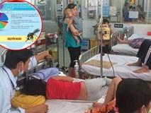 Những con số đáng báo động về dịch sốt xuất huyết đang bùng phát với nhiều biến chứng nguy hiểm