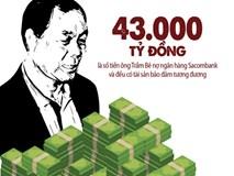 """Infographic: Trầm Bê nợ hơn """"2 triệu con lợn""""!"""