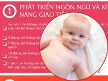 Có những dấu hiệu báo trước tình trạng chậm phát triển ở trẻ bố mẹ cần chú ý