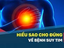 Hiểu sao cho đúng về bệnh suy tim?