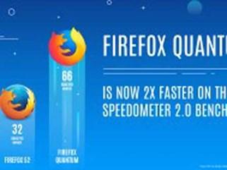 Firefox bị 'khai tử', thay bằng trình duyệt mới nhanh hơn gấp 2 lần