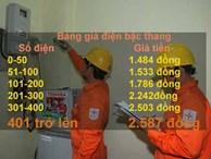 Độc chiêu 'trốn' giá điện cao: Dùng nhiều không lo hóa đơn đắt đỏ