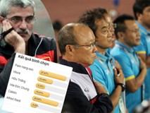 """HLV Park Hang Seo nhận được """"món quà"""" khó tin, chưa biết mừng hay lo trước thềm VCK U23 châu Á"""