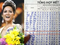 Tiết lộ bảng điểm của tân Hoa hậu Hoàn Vũ Việt Nam H'Hen Niê