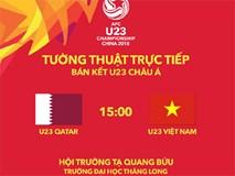 Sinh viên các trường ĐH lớn rầm rầm tổ chức cổ vũ U23 Việt Nam trước trận bán kết lịch sử