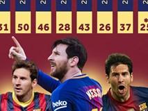 Messi: 'Tôi cố gắng bớt ích kỷ và giúp mọi đồng đội chơi tốt'