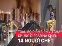 Nhìn lại toàn bộ diễn biến và những câu chuyện ám ảnh trong vụ cháy kinh hoàng khiến 14 người thiệt mạng