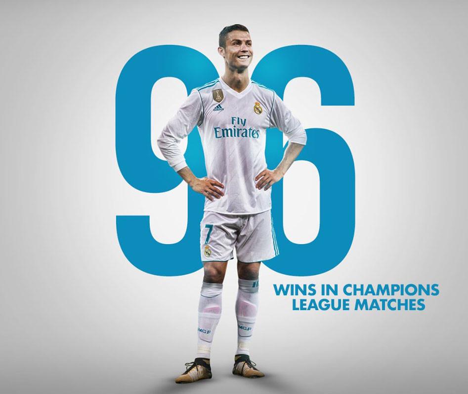 CĐV lao vào sân ôm Ronaldo sau trận thắng ngược của Real-8