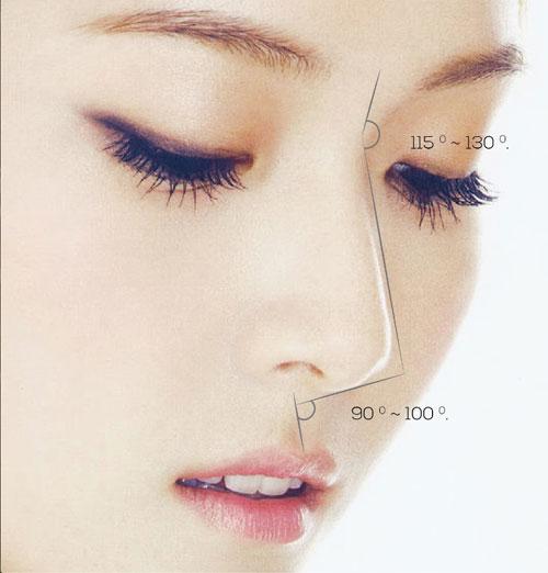Những đặc điểm trên gương mặt hé lộ người phụ nữ cả đời có số hưởng, may mắn-2