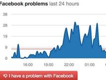 Facebook Messenger gặp lỗi không hiển thị khung chat