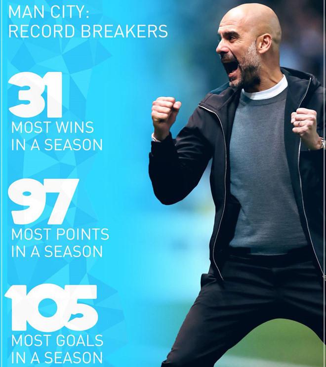 Thủ môn Man City lập kỷ lục Guinness trên sân tập-2
