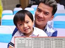 Khen 2 con ngoan, học giỏi, Mr Đàm khiến dân mạng chú ý bảng kết quả học tập