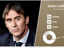 Julen Lopetegui trở thành tân HLV của Real Madrid