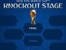 Toàn bộ lịch thi đấu vòng 1/8 World Cup 2018