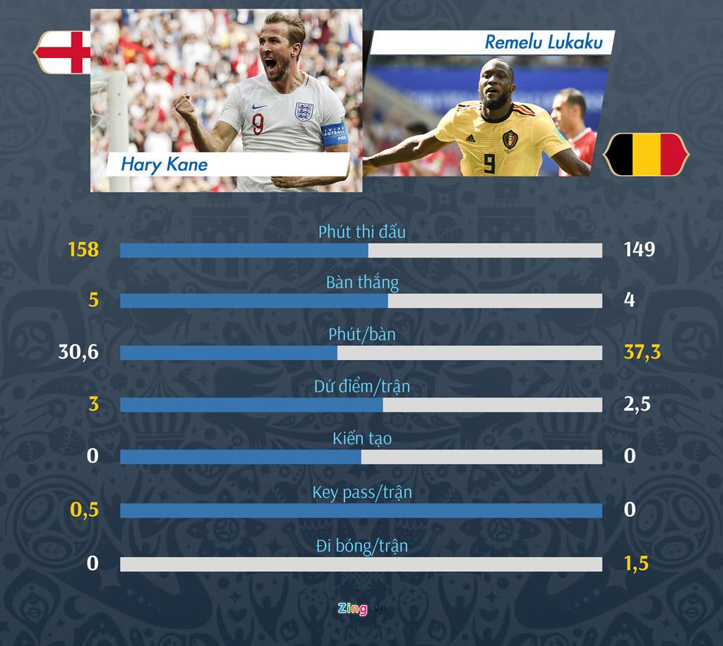 Khoảnh khắc Lukaku động viên cầu thủ Bỉ được so sánh với Messi-11