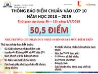 Tăng vọt điểm chuẩn từ 46 lên 50.5, trưa nay trường Tạ Quang Bửu đột ngột thông báo dừng tuyển sinh