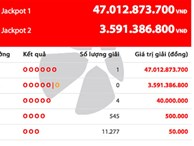 Số đỏ đầu tháng, ẵm độc đắc Vietlott 2 triệu USD