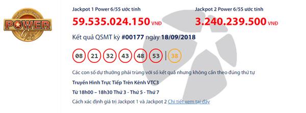 Jackpot 1 Power 6/55 chạm mốc 60 tỷ đồng-1