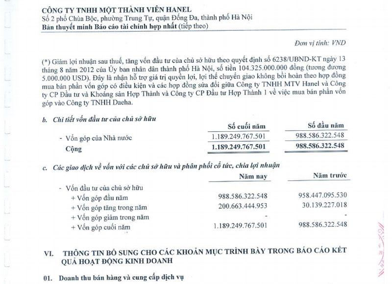 Đại gia thâu tóm cảng Quy Nhơn: Trùm khoáng sản, mua khách sạn Daewoo-1