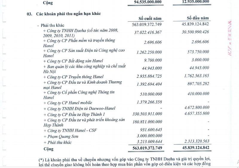 Đại gia thâu tóm cảng Quy Nhơn: Trùm khoáng sản, mua khách sạn Daewoo-3