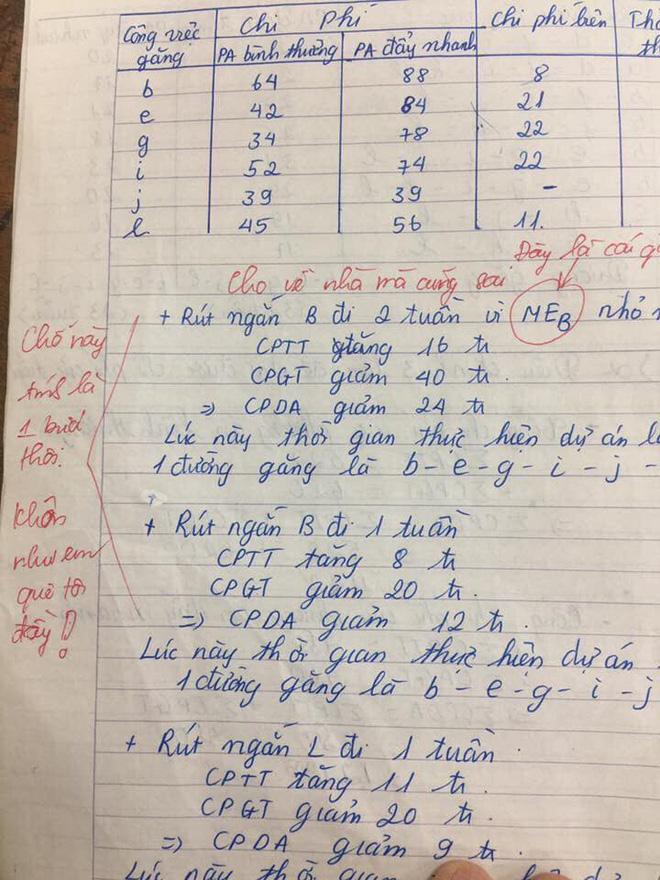 Đọc thấu ý đồ sinh viên lười, lời phê bá đạo của giảng viên đang được chia sẻ rần rần-2