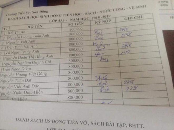 Phụ huynh Trường Tiểu học Sơn Đồng được mời lên trường họp riêng vì tố lạm thu-2