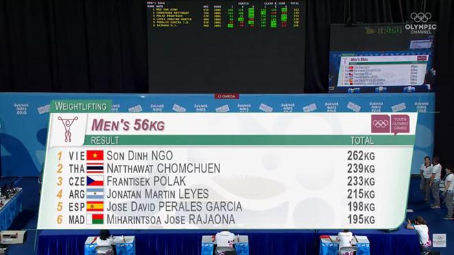 Ngô Sơn Đỉnh xuất sắc giành HCV Olympic trẻ 2018-2