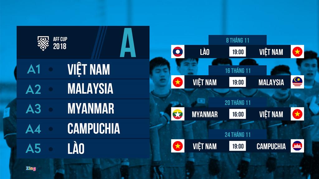 HLV Malaysia: Tất cả đều nhìn thấy thành công của bóng đá Việt Nam-4