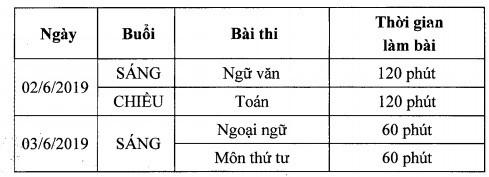Hà Nội công bố phương án chi tiết thi vào lớp 10-1