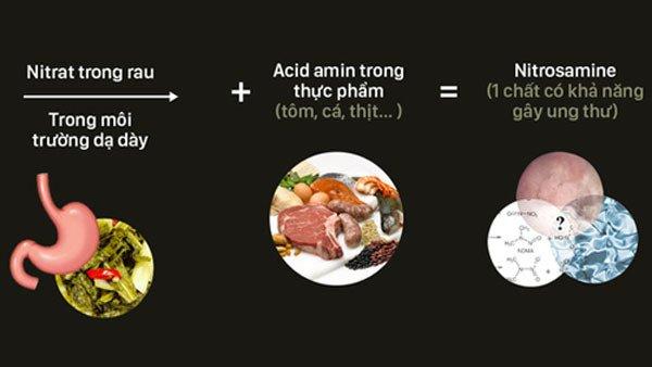 Bé gái 4 tuổi bị ung thư dạ dày vì món ăn quen thuộc trong bữa cơm người Việt-2