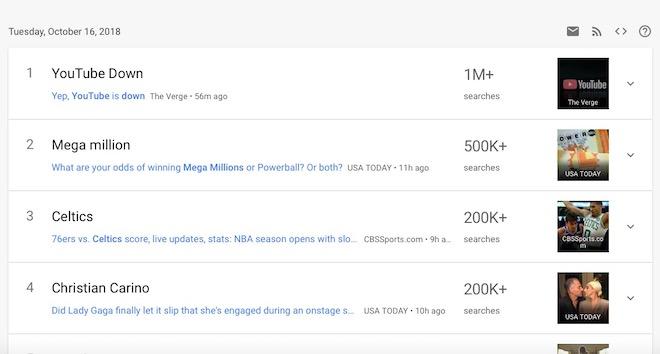YouTube sập toàn cầu trong 2 giờ, YouTube Down lập tức hot nhất hành tinh-1