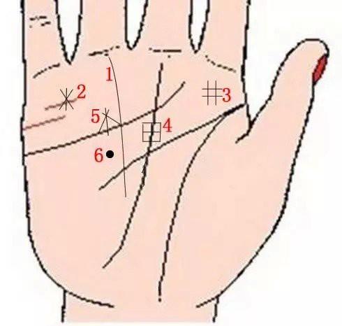 Lòng bàn tay có 8 vị trí phú quý, chỉ cần sở hữu ít nhất 1 cái thì cả đời ăn sung mặc sướng-5