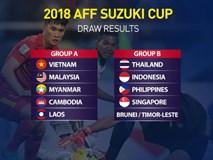 Lịch thi đấu AFF Cup 2018 của ĐT Việt Nam
