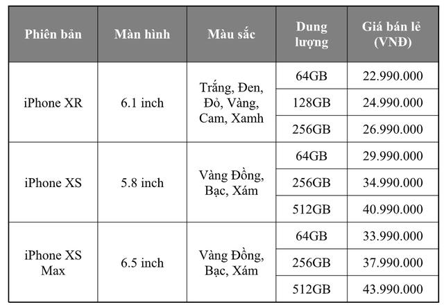 iPhone đắt nhất từ trước đến nay của Apple lên kệ thị trường Việt-2