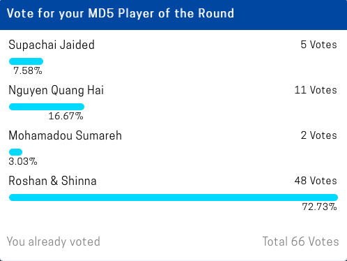 Quang Hải lọt vào cuộc bầu chọn cầu thủ hay nhất trên trang chủ AFF Cup nhưng đây là điều kỳ quặc khiến tất cả ngã ngửa-4