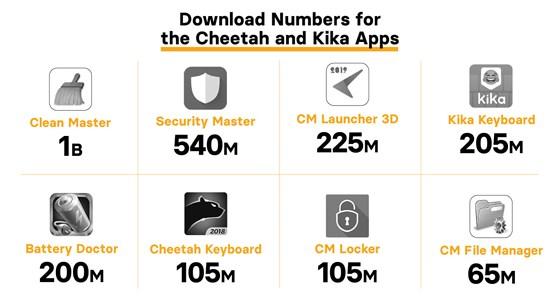 Danh sách các ứng dụng Trung Quốc nên gỡ bỏ khỏi điện thoại-1