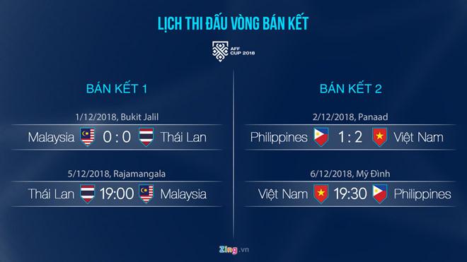 Học trò của ông Park Hang Seo cần thêm vé trận bán kết AFF Cup-3