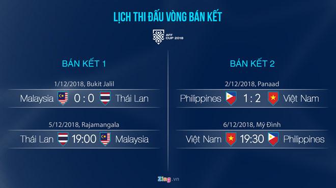 HLV Park Hang Seo nhắc tuyển Việt Nam nhớ bài học thất bại năm 2014-2