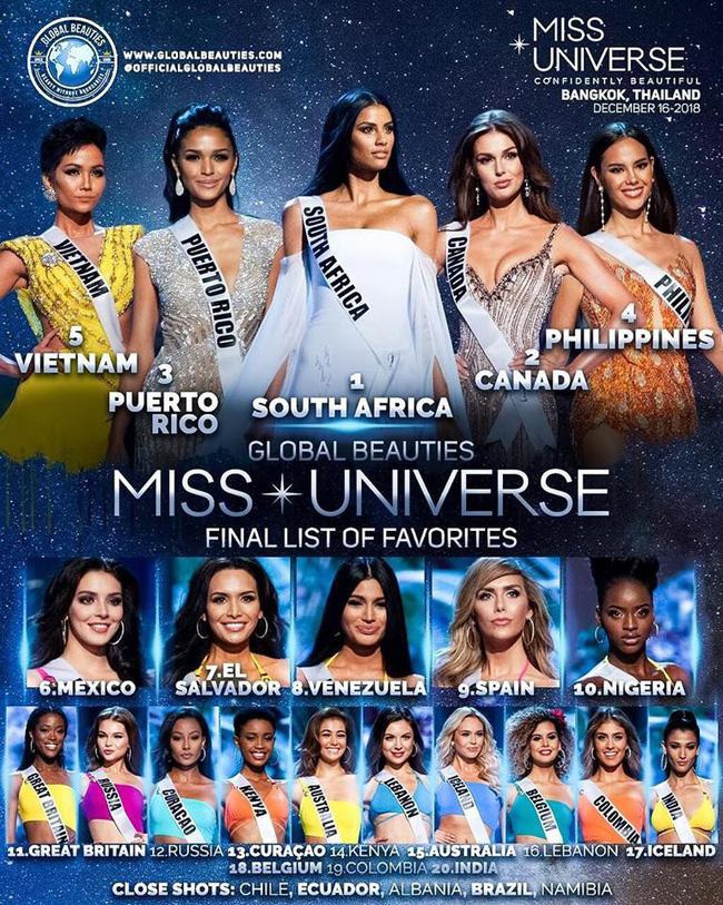 Vận đỏ của bóng đá Việt Nam sẽ giúp HHen Niê làm nên kì tích tại Miss Universe 2018?-8