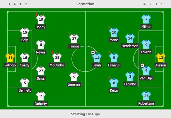 Salah tỏa sáng, Liverpool giành trọn 3 điểm trên sân của đội tân binh-3